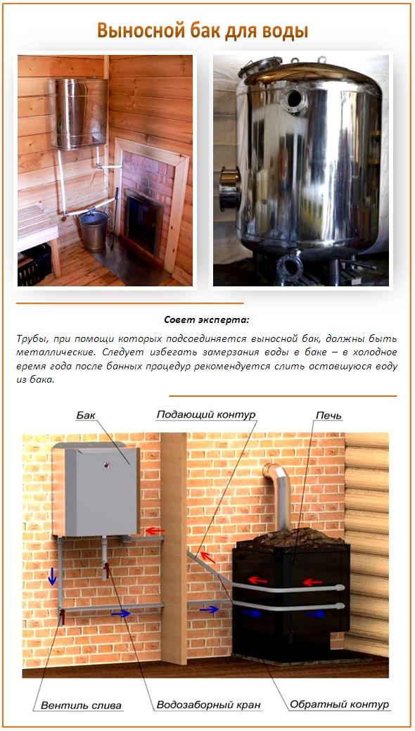 калориферы газовое отопление в зависимости от применяемого типа теплообменника