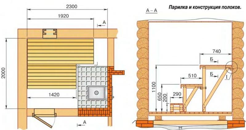Схема устройства полков
